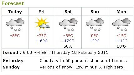 2011_csm_forecast.jpg